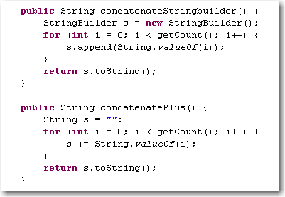 About String Concatenation In Java Or Don T Fear The